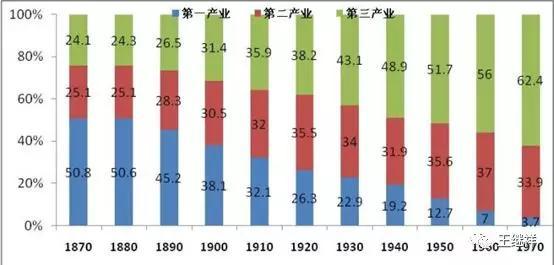 「物流」王继祥:中国物风行业一个最大的熟悉误区 第7张图片
