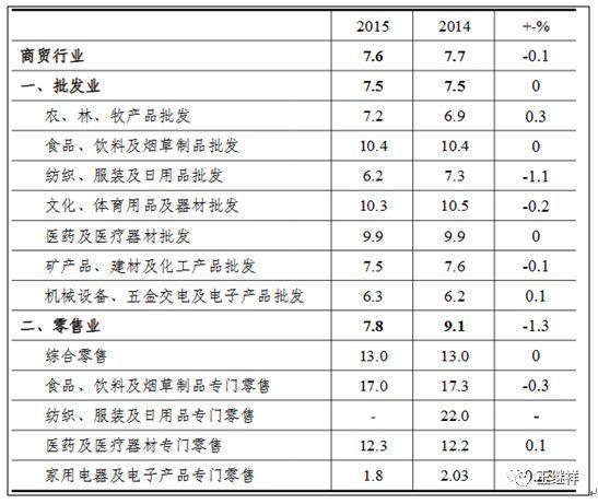 「物流」王继祥:中国物风行业一个最大的熟悉误区 第11张图片