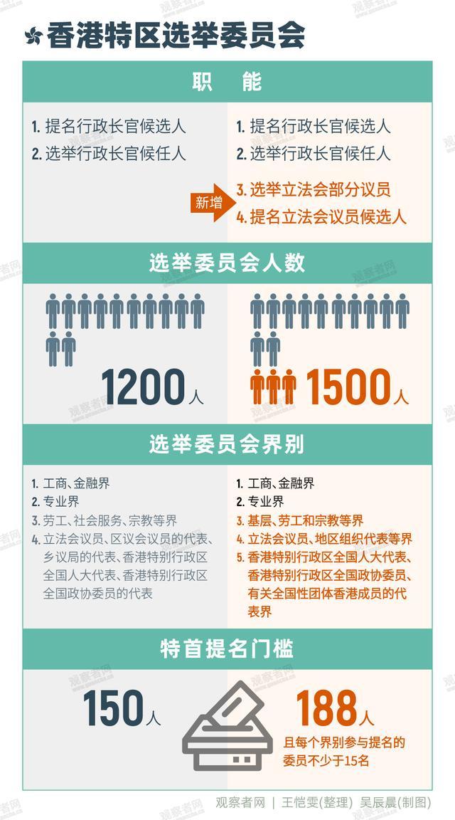 """王若愚:富豪家族被限选委会名额,香港不能是""""李家的城"""""""