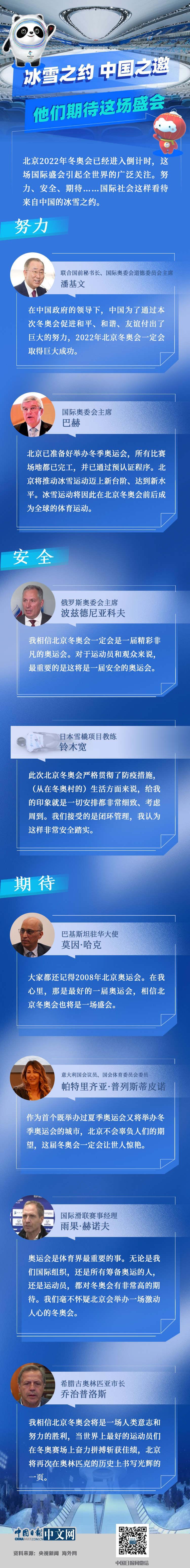 冰雪之约 中国之邀 | 他们期待这场盛会